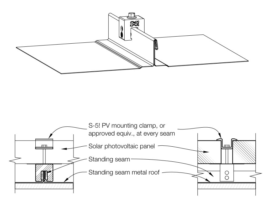 Nest PV mounting details